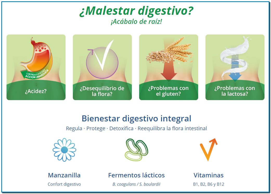 Favorece la eliminación de los gases Con combinación de extractos vegetales y carbón vegetal EPAPLUS Digestcare Gases Ayuda a eliminar los gases
